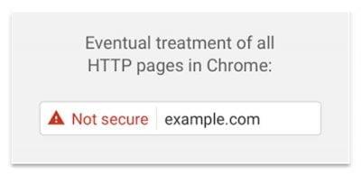 google-chrome-alerta-rosie-https-400x194